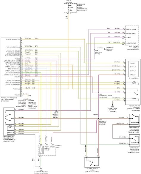 2004 Chrysler Pacifica Wiring Diagram 2004 Chrysler Pasifica Liftgate Release Circuit And Wiring