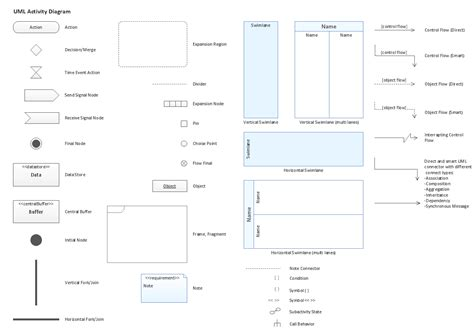 sequence diagram maker sequence diagram maker choice image how to guide