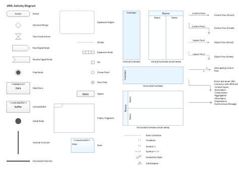 workflow uml uml workflow diagram wiring diagram