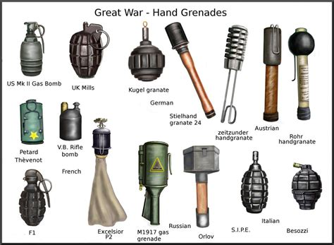 Cls Sofas Related Keywords Amp Suggestions For Ww1 Grenades