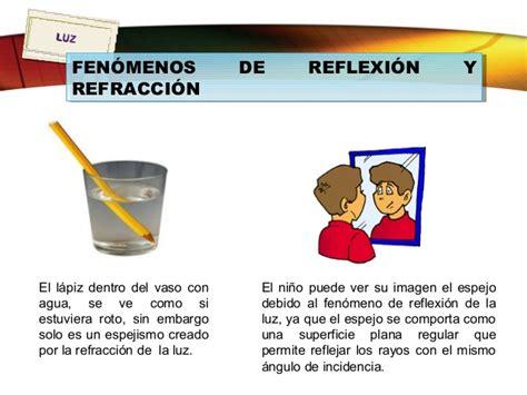 Imagenes De La Reflexion Y Refraccion | reflexi 243 n y refracci 243 n de la luz