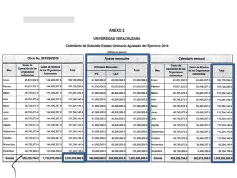 calculadora sueldos netos y sueldos brutos 2016 calculadora de sueldos netos 2016