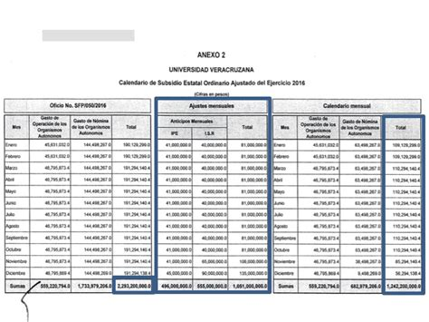 calculadora de sueldos 2016 calculadora de sueldos netos 2016