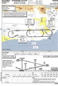 icao pans ops flight procedure design