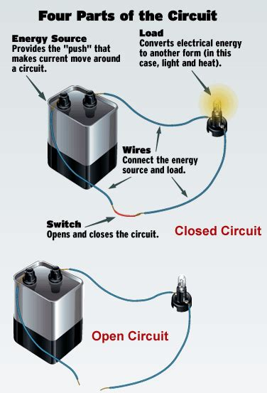 parts of electric circuit e smartkids world of wires science concepts
