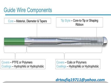 wonderful electrical guide wire contemporary electrical