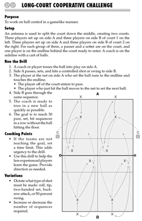 volleyball setting drills pdf the volleyball drill book long court cooperative