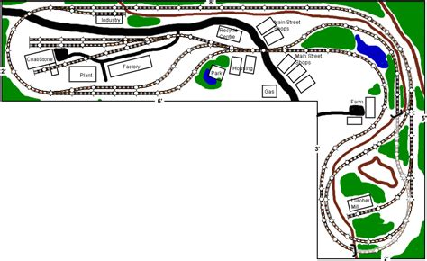 atlas layout software layout depot sharing model railroad designs and layouts