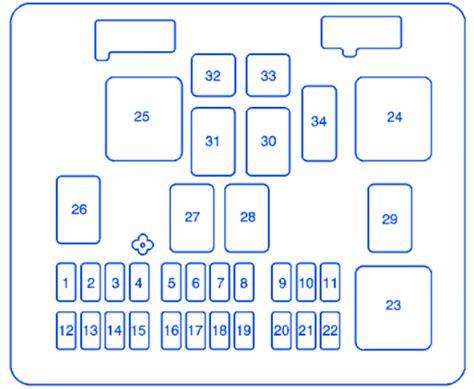 on board diagnostic system 2005 gmc savana 1500 auto manual gmc savana 1500 ls 2005 under seat fuse box block circuit breaker diagram 187 carfusebox