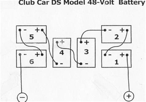 wiring diagrams  amp  volt battery banks mikes golf carts bonnies board diagram wire