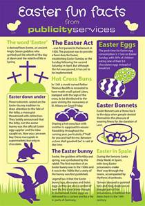 Facts About Easter pics photos easter fun facts uk
