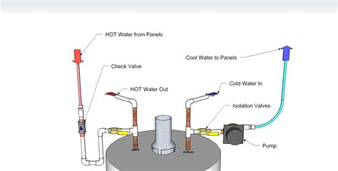 electric water heater timer wiring diagram water heater