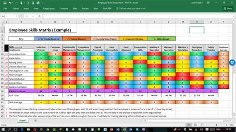 Free Tool The Employee Skills Matrix P4pe Insights Skills Matrix Template
