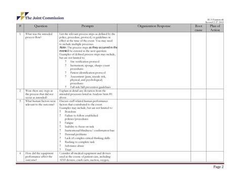 40 effective root cause analysis templates forms exles