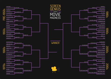 sweet 16 songs for 2015 screen genius movie madness 2015 sweet 16 genius