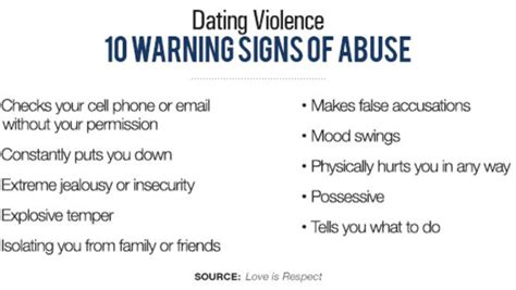 six warning signs that you are dating an emotional autos