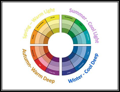 Pantone Color Of The Year 2012 by The 4x4 Color Analysis 16 Seasons 174 Byferial