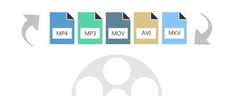 best free audio file converter free converter best file to mp3 mp4 dvd