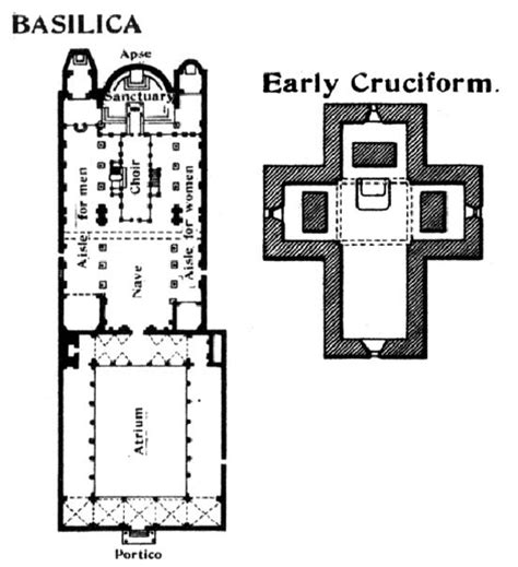 the early christian basilica early christian stefany18