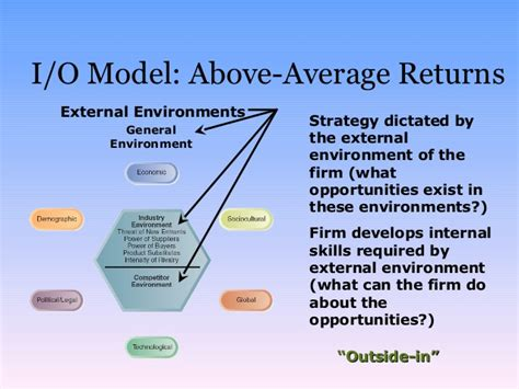 The Agency The Of The Modelling Industry by Io Resource Based Model