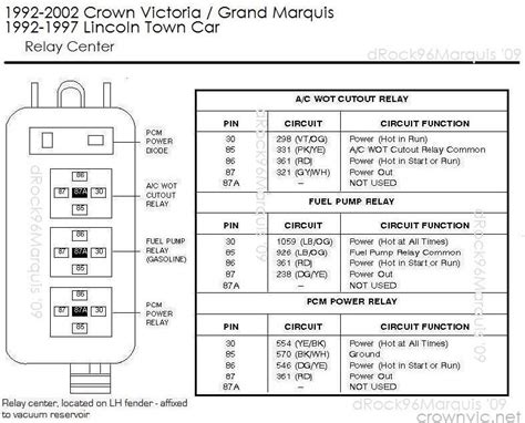 2000 mercury grand marquis wiring diagram fuse box and