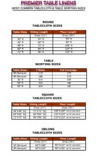 Table Runner Length Table Linen Size Calculator
