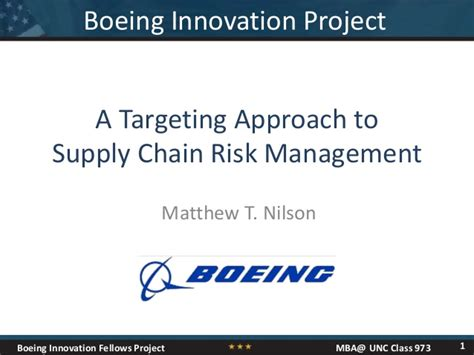 Mba Unc Login by A Targeting Approach To Supply Chain Risk Management