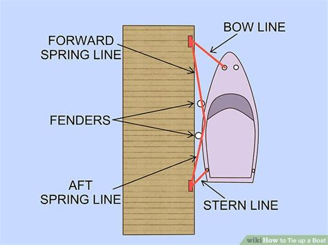 how to tie up a boat 9 steps with pictures wikihow - Proper Boat Slip Tie Up