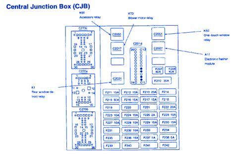 mercury sable  main fuse boxblock circuit breaker