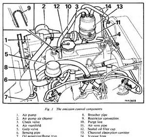 1976 mg wiring diagram 1976 free engine image for user manual