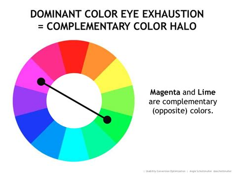 dominant colors related keywords dominant colors