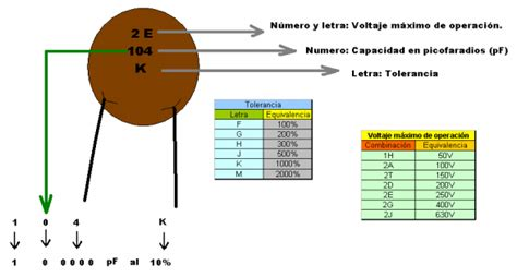 capacitor ceramico polaridad condensador