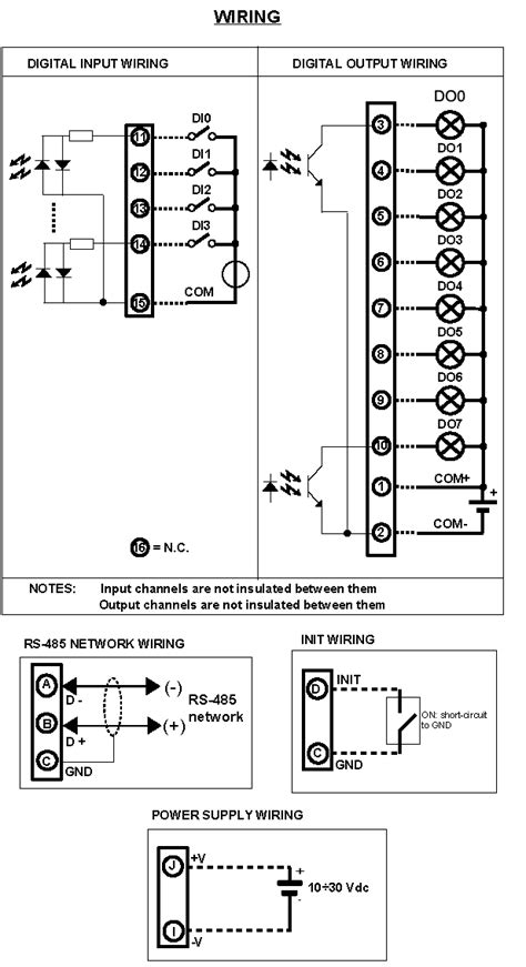 modbus digital input output module dat