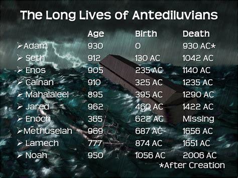 Light Of Life Ministries Did Methuselah Really Live 969 Years Principles For