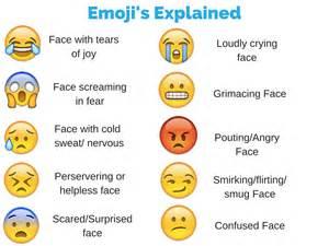 Chat speak tech talk and emojis
