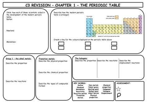 28 aqa c2 revision sheets by shooppoop teaching resources tes aqa c2 revision sheets by shooppoop teaching resources tes aqa c3 revision sheets by shooppoop teaching urtaz Image collections