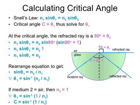 diagram of critical angle prism refraction diagram prism spectrum elsavadorla