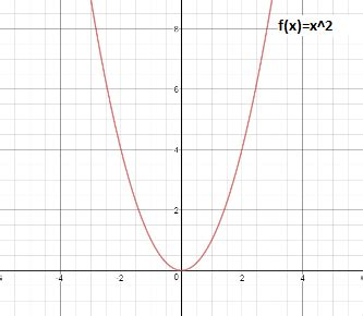 continuous functions theorems video lesson transcript