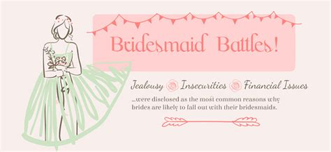 how to be a better copywriter tips for bridesmaids infrographic