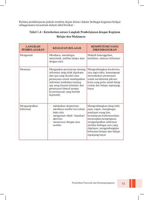 Buku Pendekatan Ilmiah Dalam Implementasi Kurikulum 2013 Abdul M Pr buku guru pkn kelas vii smp kurikulum 2013