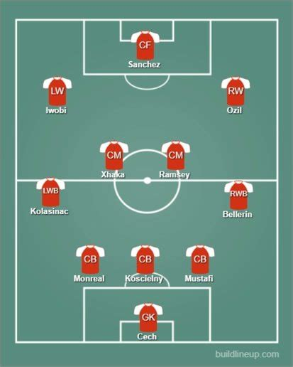 arsenal formation starting lineup arsenal vs manchester united sanchez