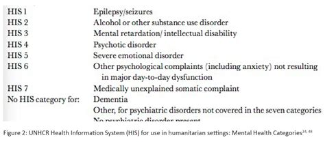 A Literature Review Psychiatric Boarding by Capture The Journal Of Global Health