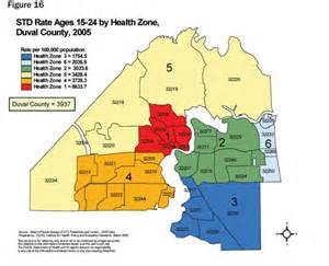 duval county health zones pictures to pin on