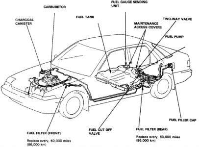 98 honda accord fuel filter location car interior design