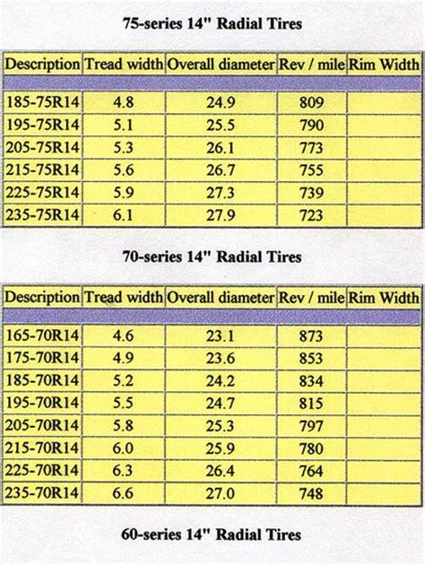 diagram comparing measurements tire dimensions quotes