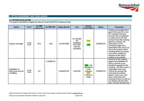 network risk assessment template pretty it infrastructure assessment template gallery