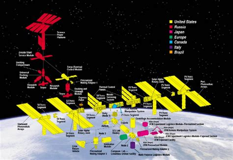 iss diagram iss diagram anne s astronomy news