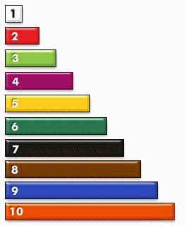 teach the math cuisenaire rods in the classroom