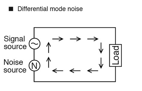 common mode choke rejection 134 noise reduction with lundahl s coil cut c chokes a pictorial essay by