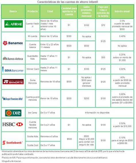 bancos comparativa bancos bancos listado de bancos comparativa de compa 241